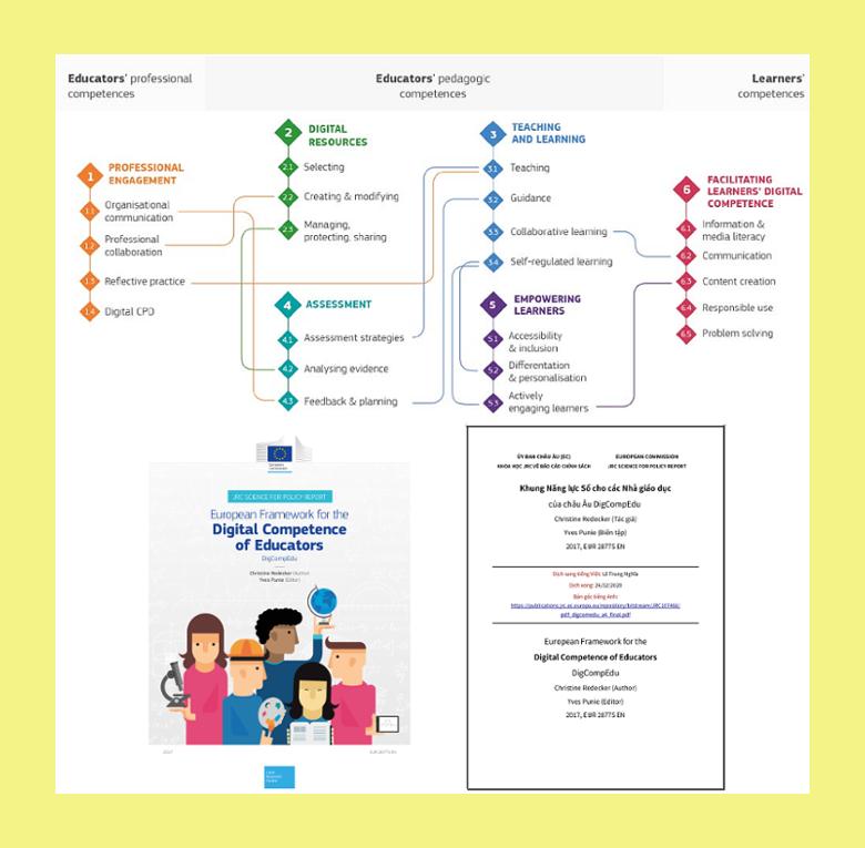 'Khung Năng lực Số cho các Nhà giáo dục của châu Âu DigCompEdu' - bản dịch sang tiếng Việt